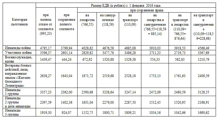 В этот раз, по предварительным данным, получателям пенсии по старости, инвалидности и по случаю